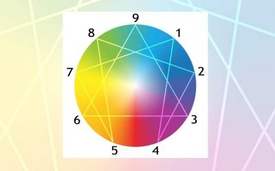 Ennea-WHAT? Intro to the Enneagram Feb. 23 – March 23